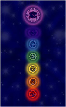 Chakra Alignment